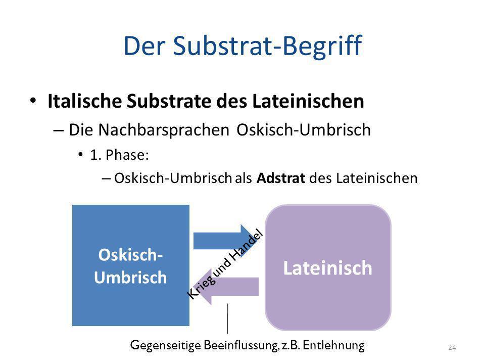 Der Substrat-Begriff Italische Substrate des Lateinischen Lateinisch