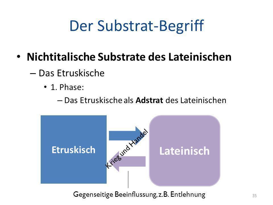 Der Substrat-Begriff Nichtitalische Substrate des Lateinischen