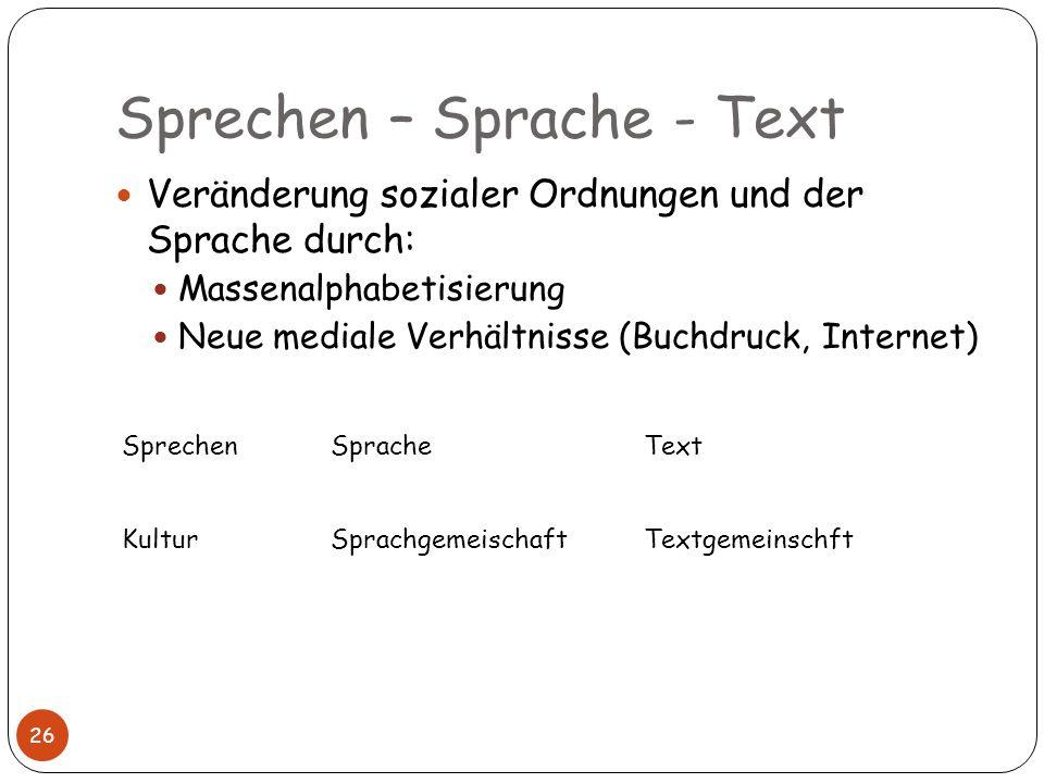 Sprechen – Sprache - Text