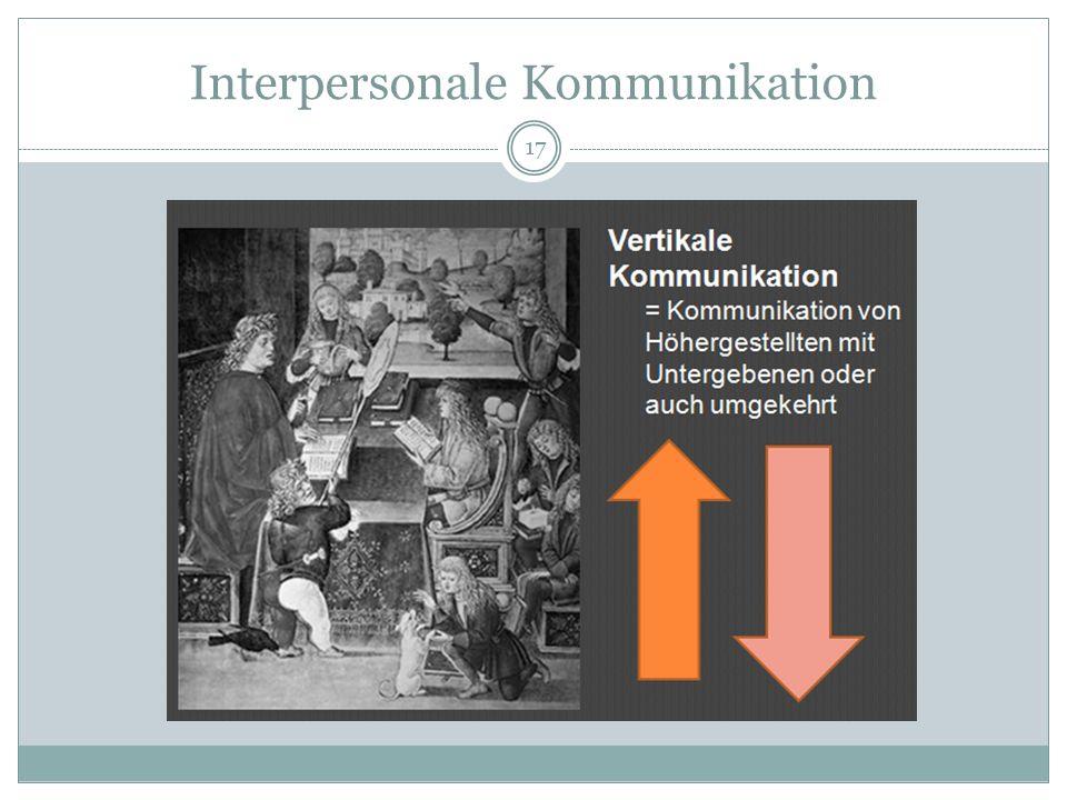 Interpersonale Kommunikation