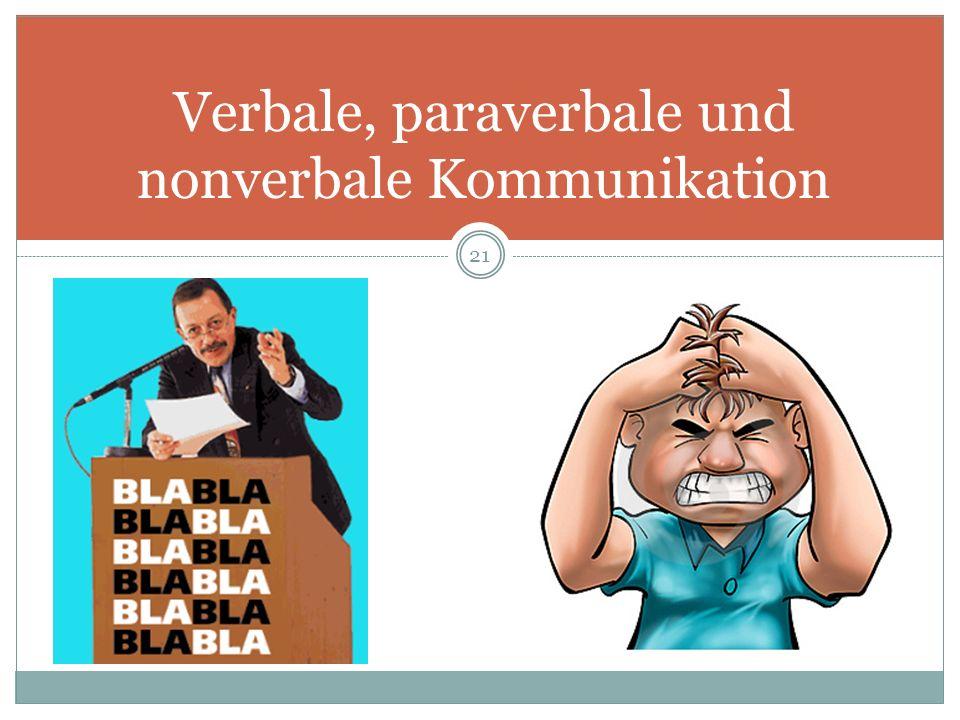 Verbale, paraverbale und nonverbale Kommunikation