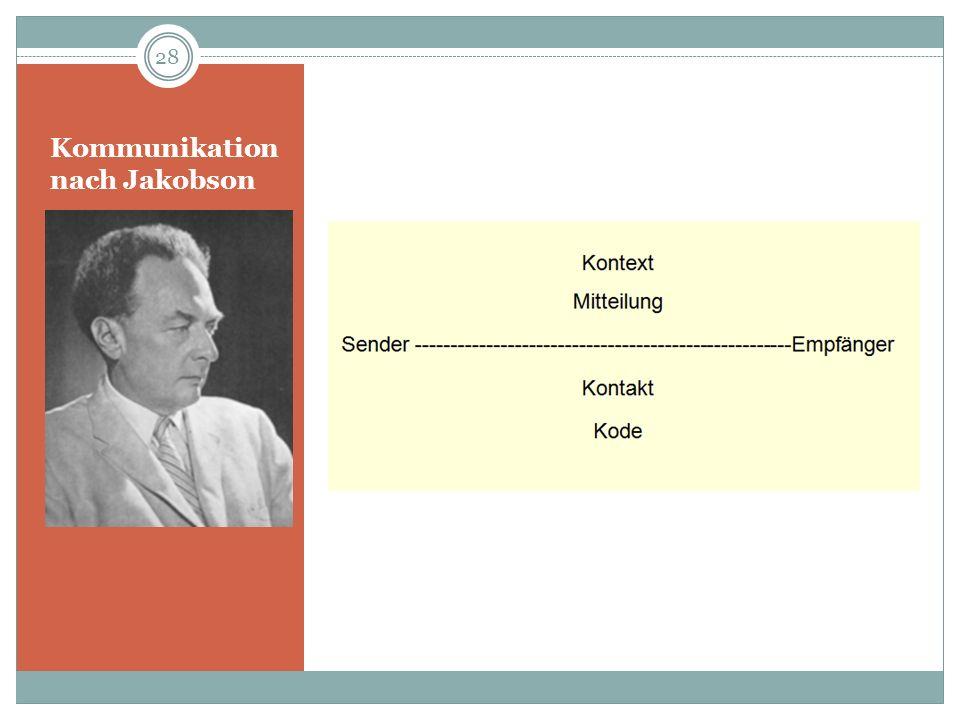 Kommunikation nach Jakobson