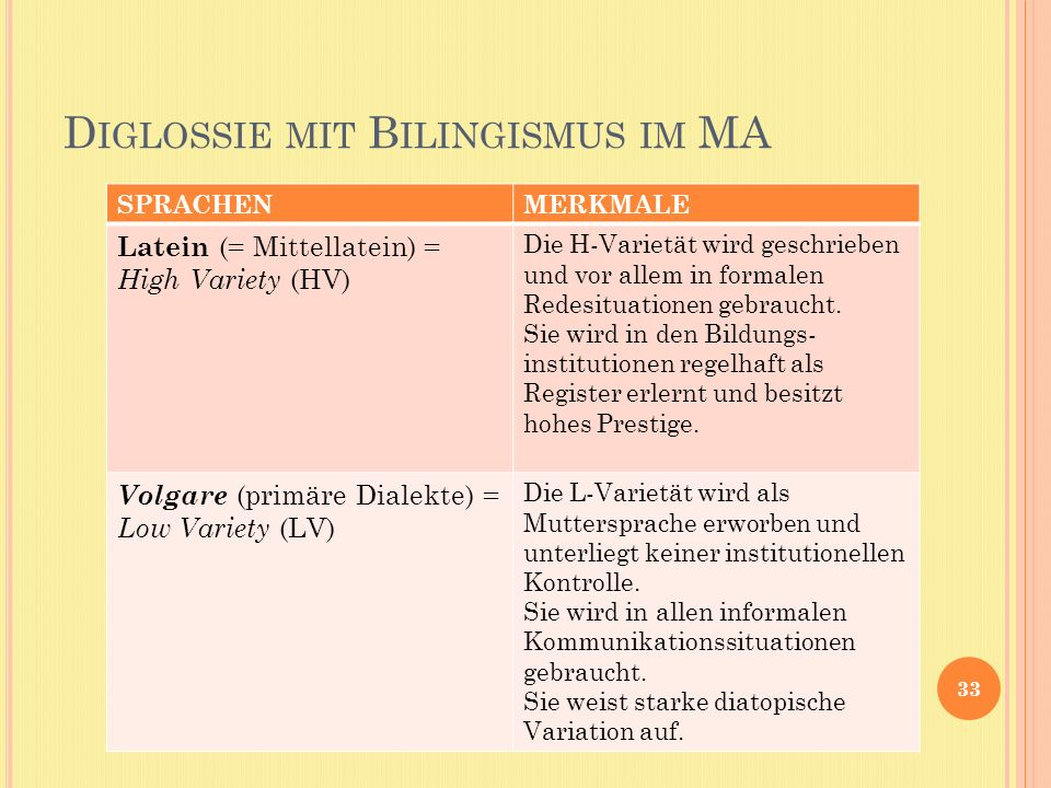 Diglossie mit Bilingismus im MA