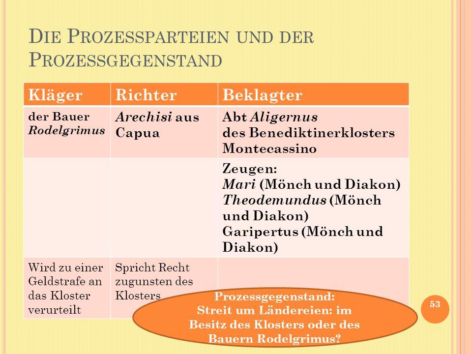 Die Prozessparteien und der Prozessgegenstand