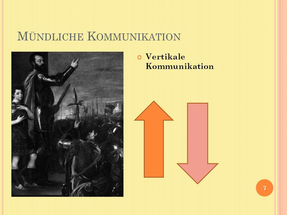 Mündliche Kommunikation