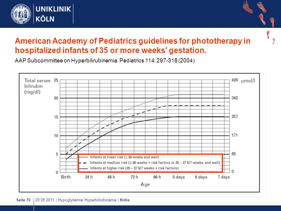 American Academy of Pediatrics guidelines for phototherapy in