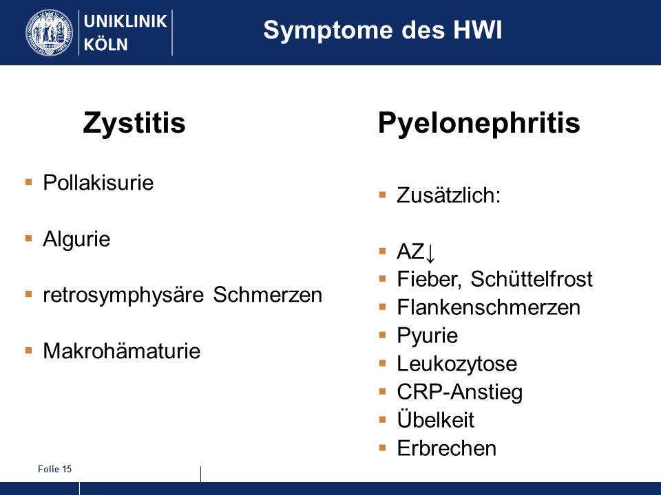 Zystitis Pyelonephritis Symptome des HWI Zusätzlich: Pollakisurie