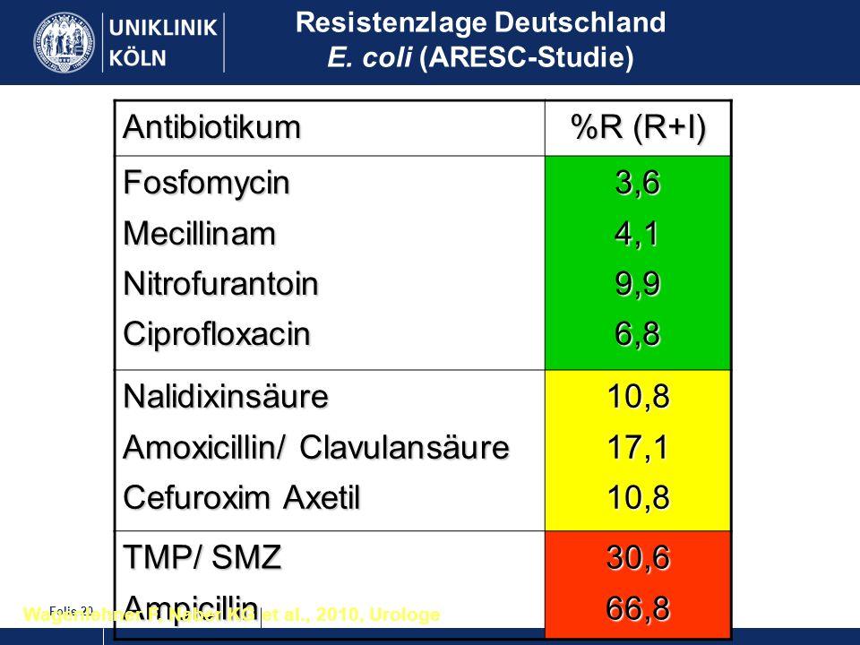 Amoxicillin/ Clavulansäure Cefuroxim Axetil 10,8 17,1