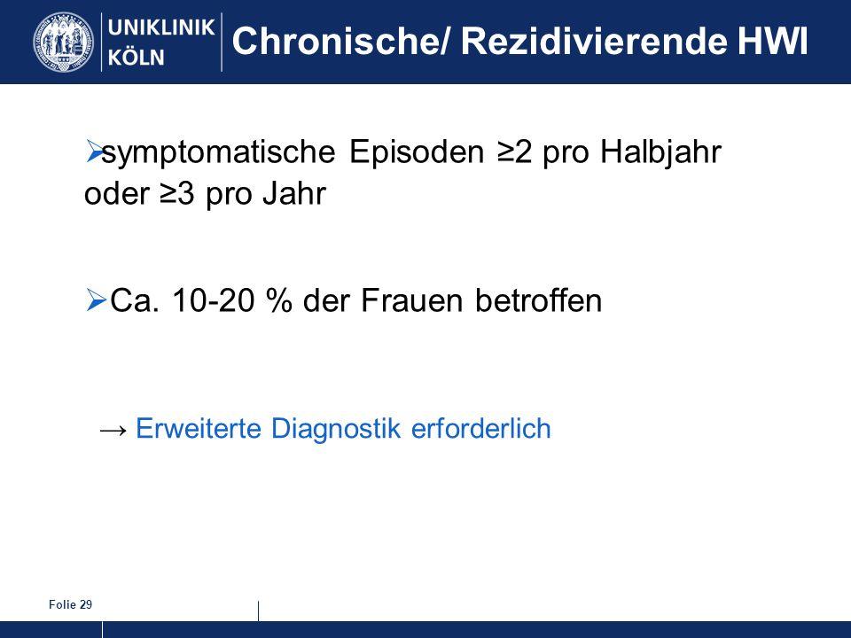 Chronische/ Rezidivierende HWI