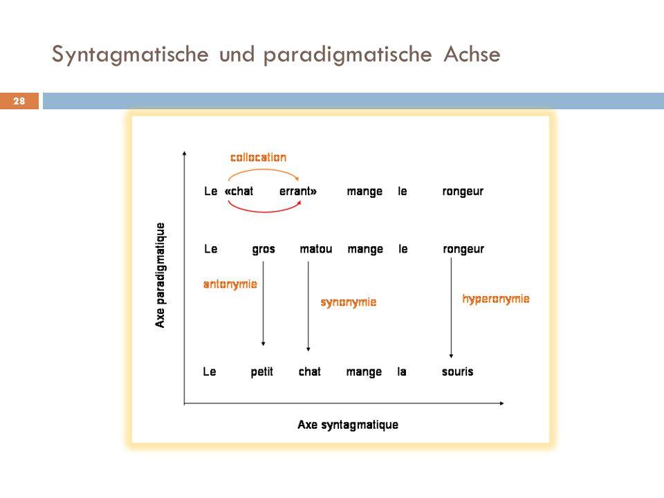 Syntagmatische und paradigmatische Achse