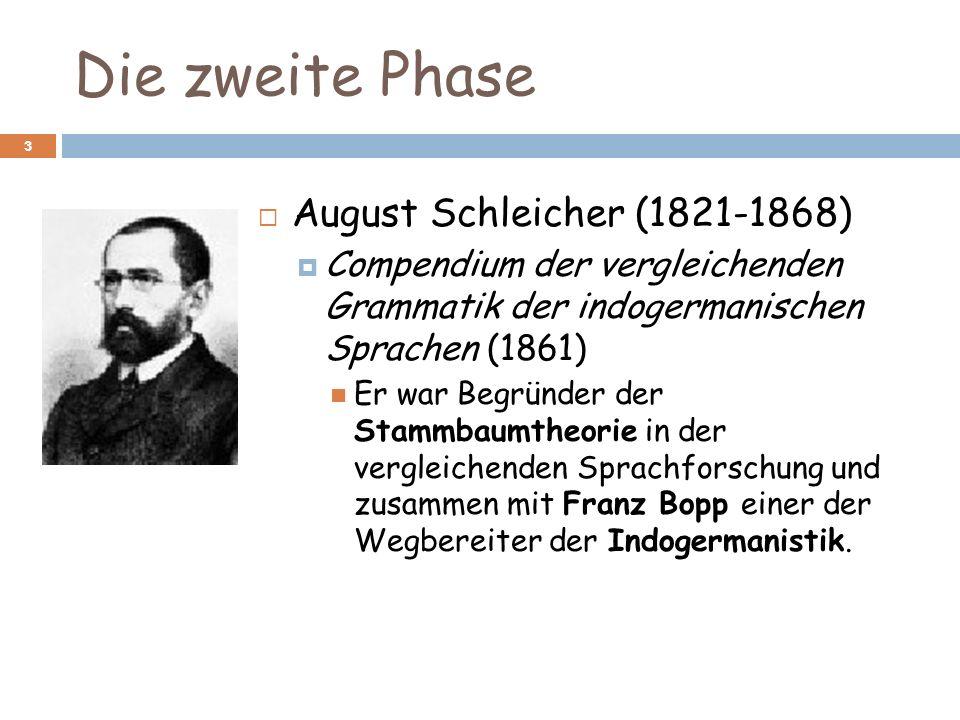 Die zweite Phase August Schleicher (1821-1868)