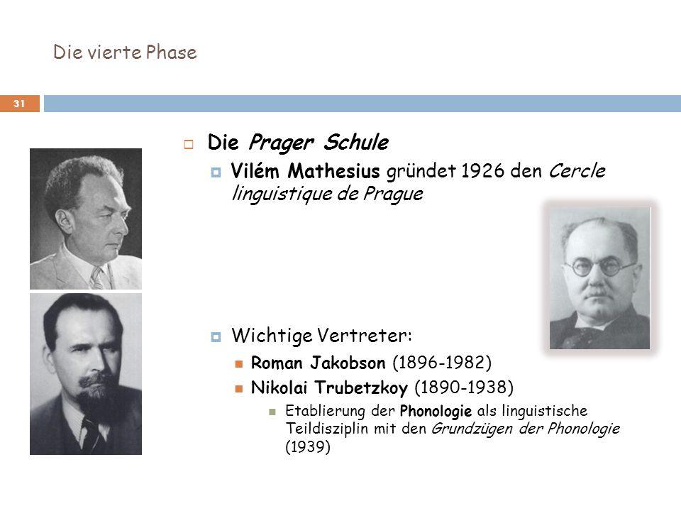 Die Prager Schule Die vierte Phase