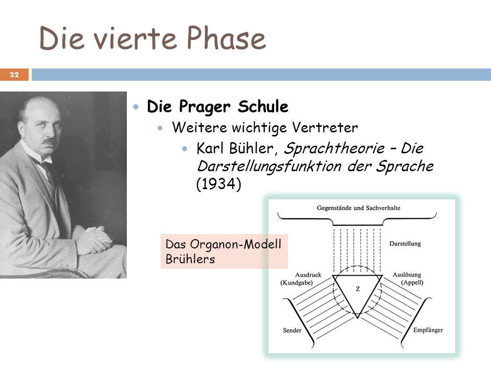 Die vierte Phase Die Prager Schule