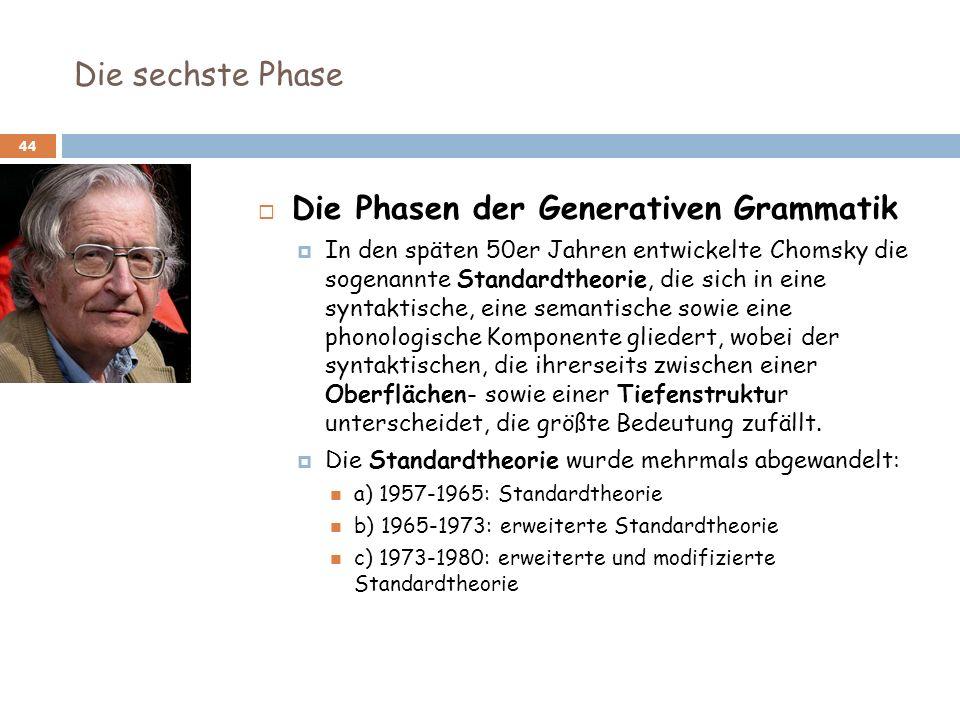 Die Phasen der Generativen Grammatik