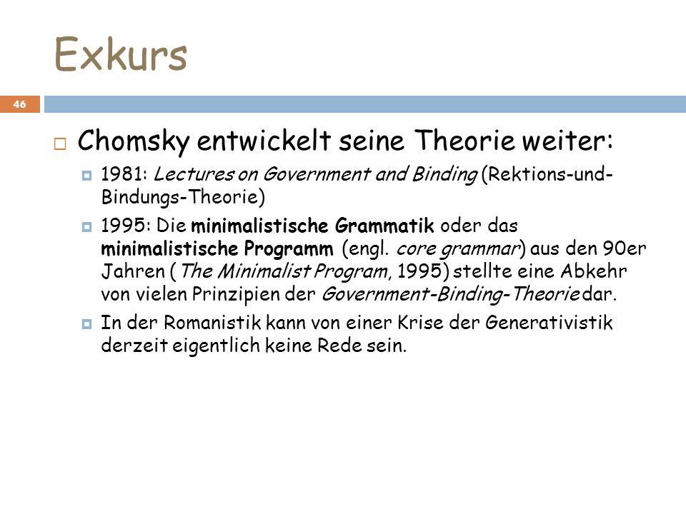 Exkurs Chomsky entwickelt seine Theorie weiter: