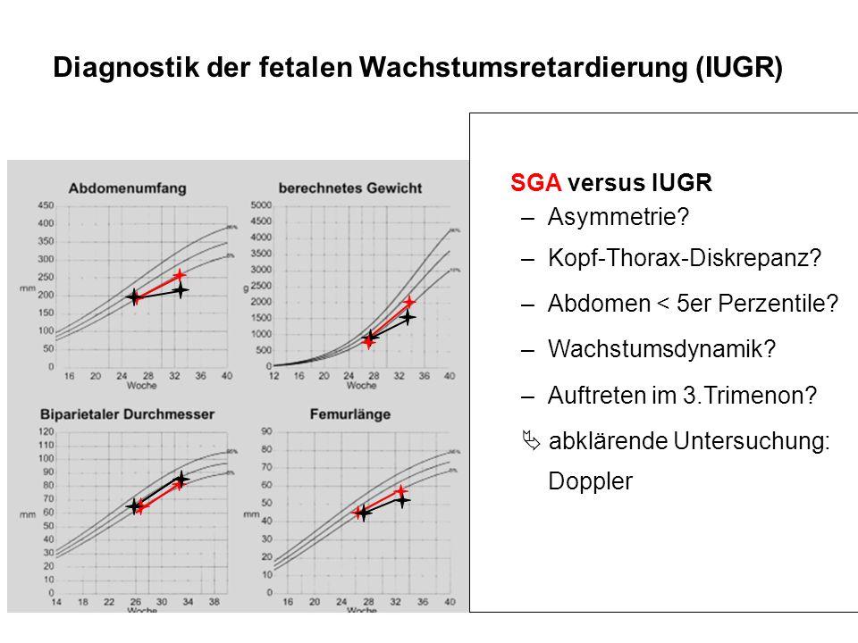 Diagnostik der fetalen Wachstumsretardierung (IUGR)