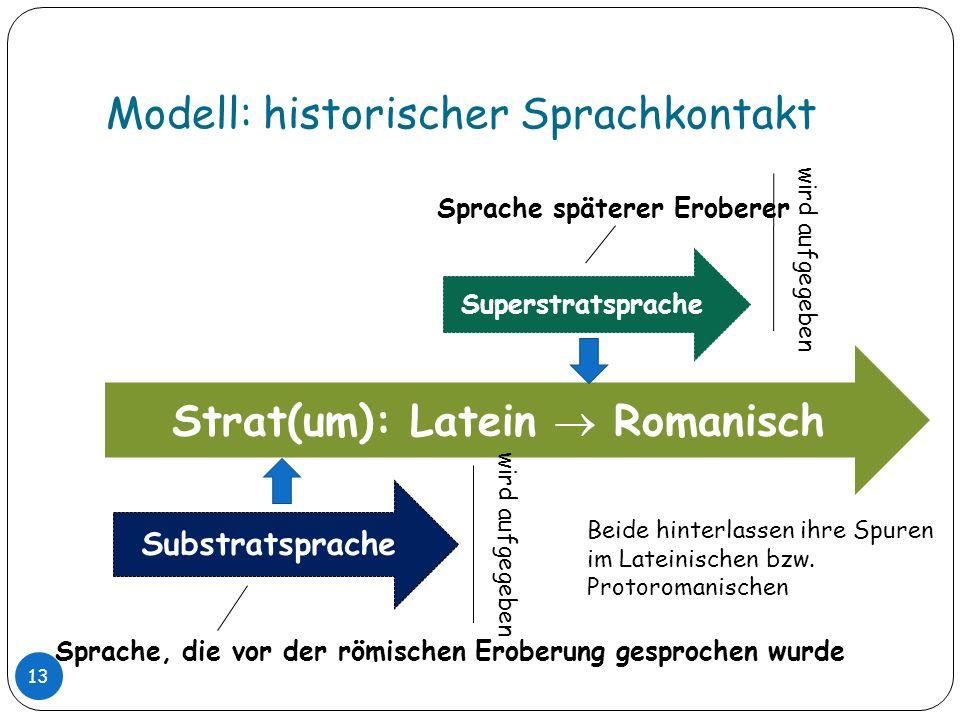 Modell: historischer Sprachkontakt