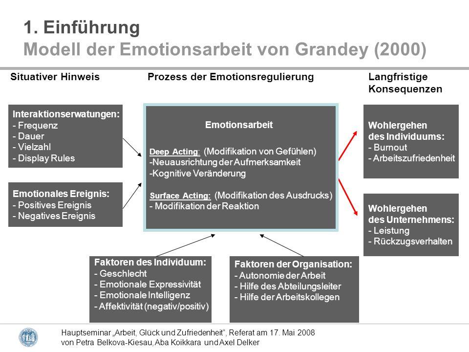 Prozess der Emotionsregulierung