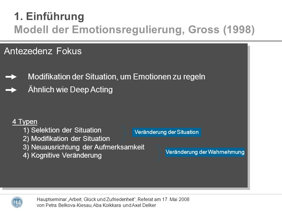 Modell der Emotionsregulierung, Gross (1998)