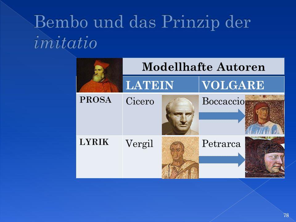 Bembo und das Prinzip der imitatio