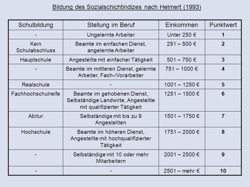 Bildung des Sozialschichtindizes nach Helmert (1993) Schulbildung
