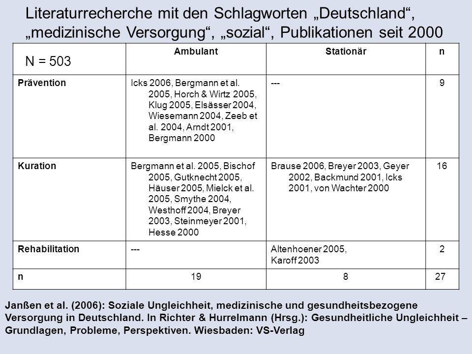 """Literaturrecherche mit den Schlagworten """"Deutschland , """"medizinische Versorgung , """"sozial , Publikationen seit 2000"""