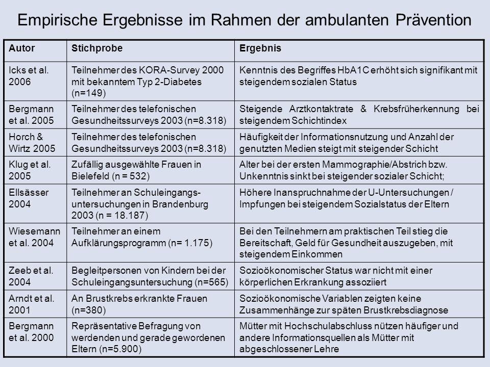 Empirische Ergebnisse im Rahmen der ambulanten Prävention