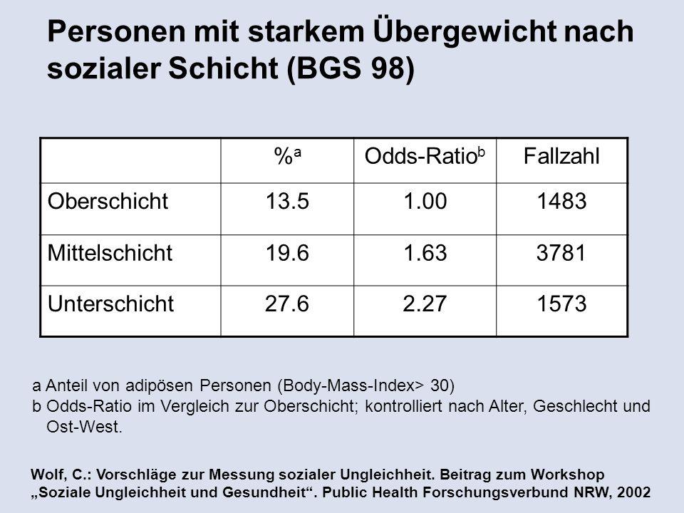 Personen mit starkem Übergewicht nach sozialer Schicht (BGS 98)