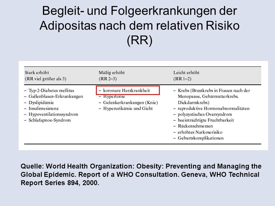 Begleit- und Folgeerkrankungen der Adipositas nach dem relativen Risiko (RR)