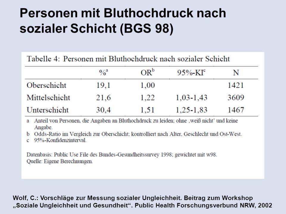 Personen mit Bluthochdruck nach sozialer Schicht (BGS 98)