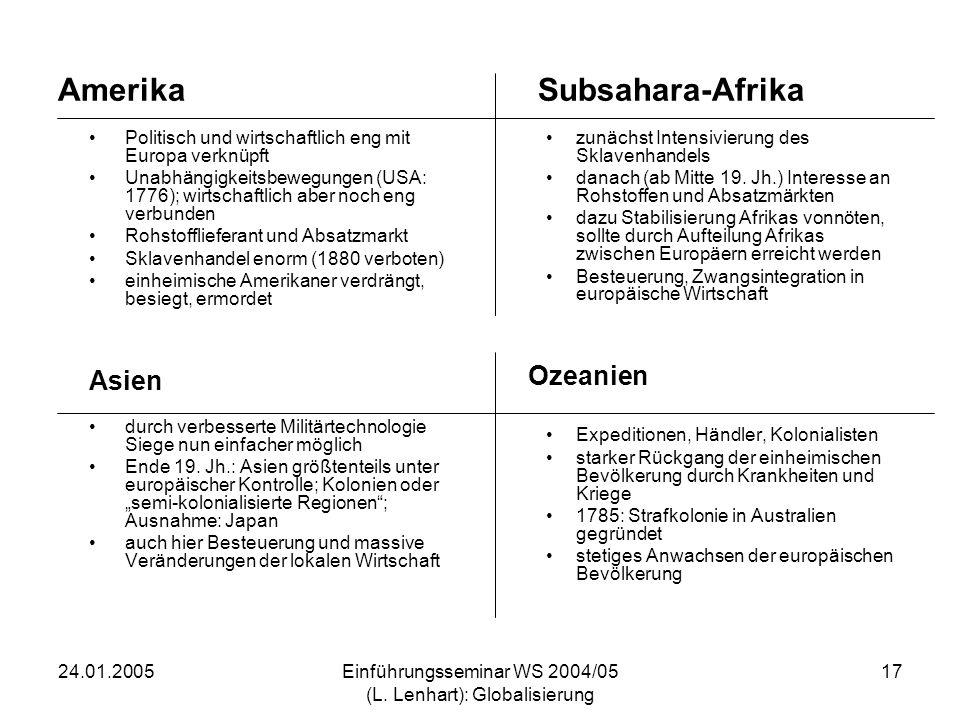 Amerika Subsahara-Afrika