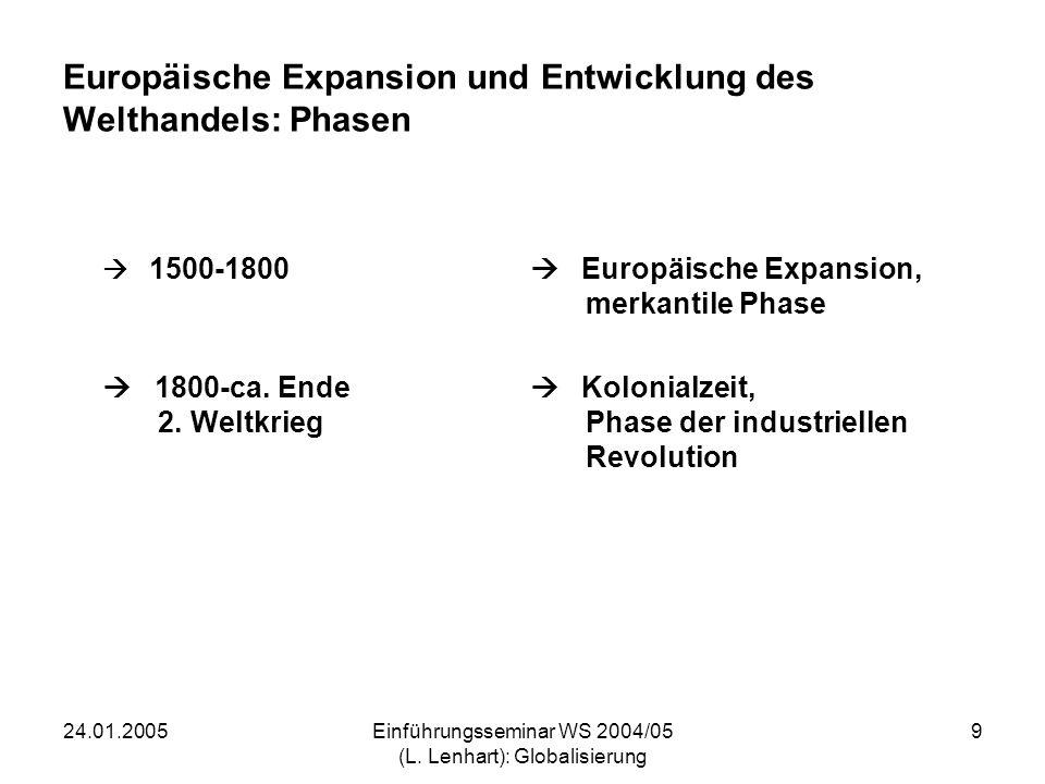 Europäische Expansion und Entwicklung des Welthandels: Phasen