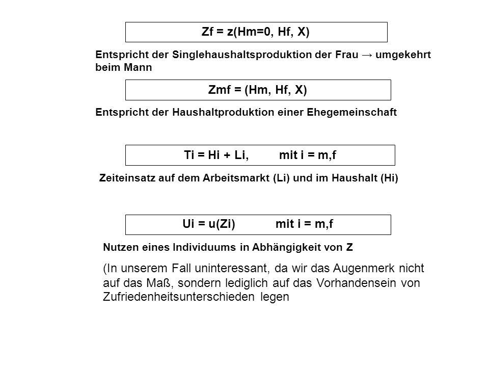 Zf = z(Hm=0, Hf, X) Zmf = (Hm, Hf, X) Ti = Hi + Li, mit i = m,f