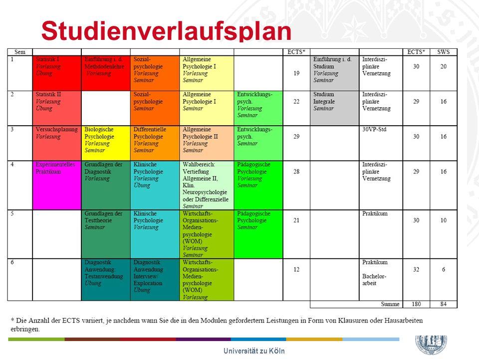 Studienverlaufsplan Universität zu Köln