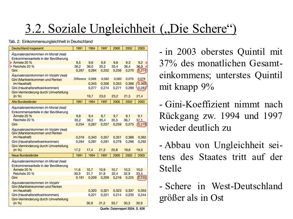 """3.2. Soziale Ungleichheit (""""Die Schere )"""