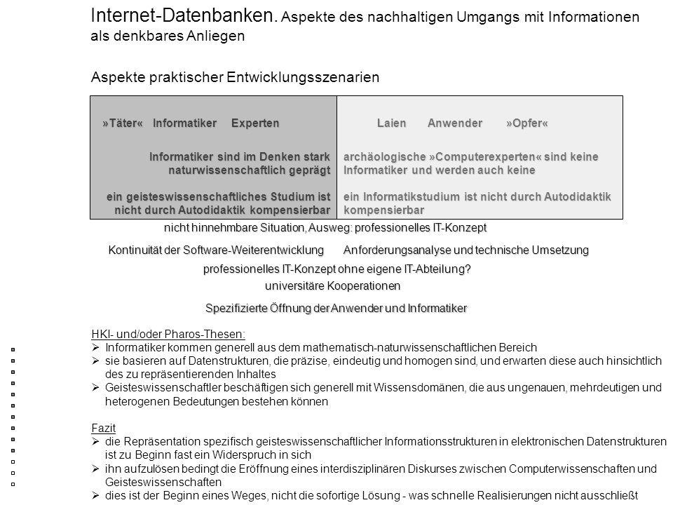 Internet-Datenbanken