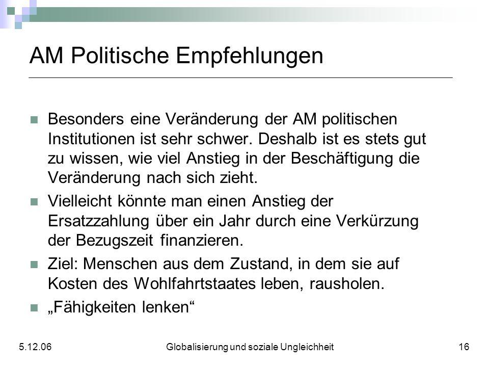 AM Politische Empfehlungen