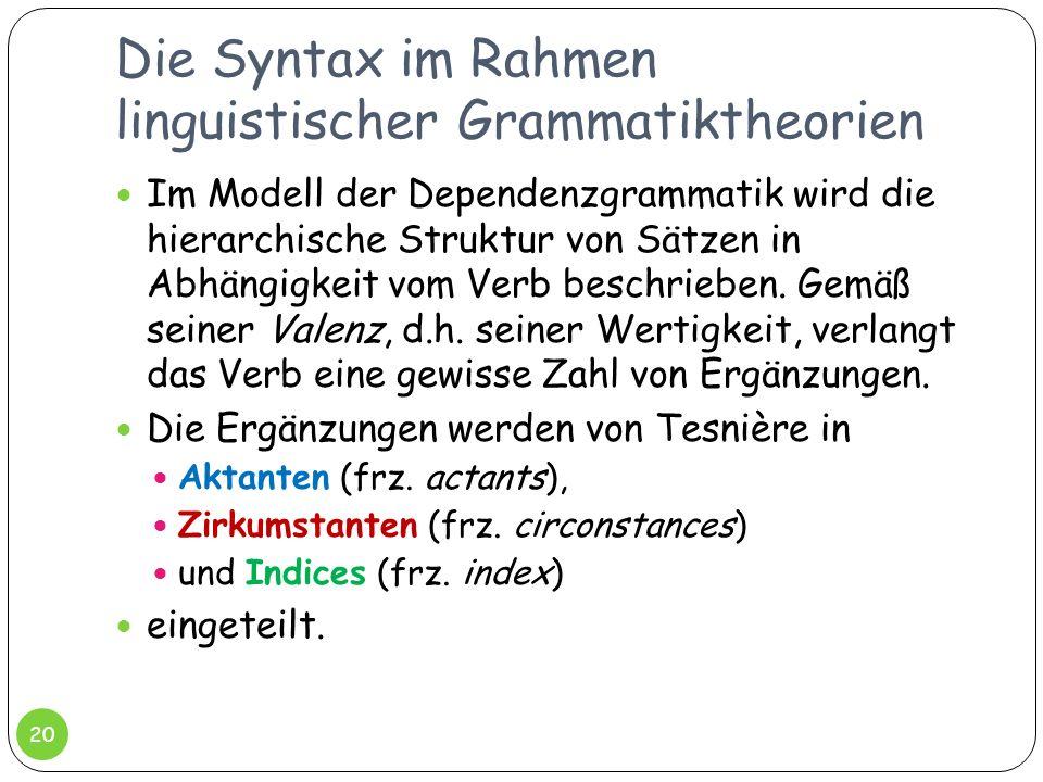 Die Syntax im Rahmen linguistischer Grammatiktheorien