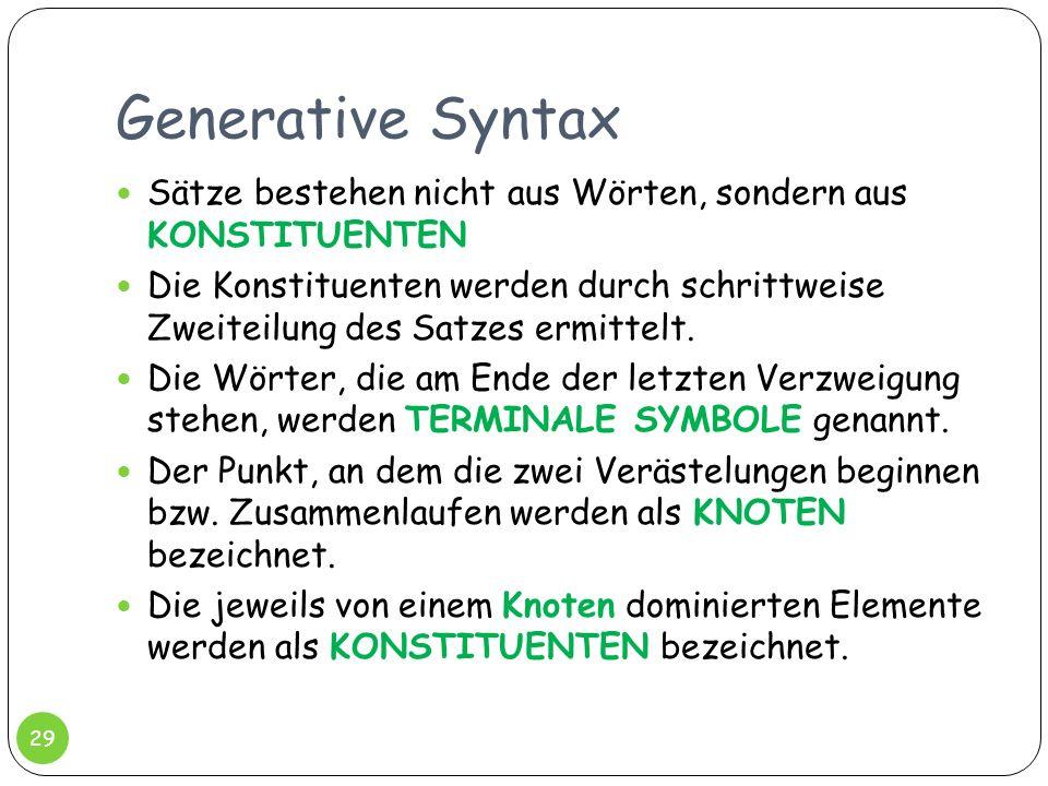 Generative Syntax Sätze bestehen nicht aus Wörten, sondern aus KONSTITUENTEN.
