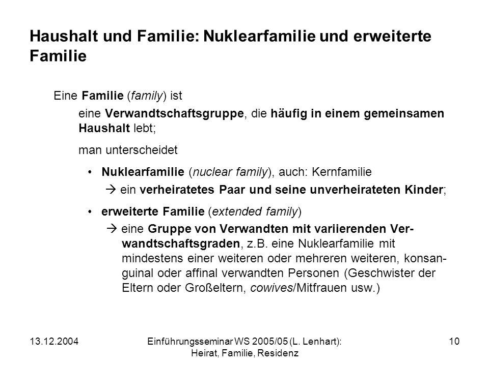 Haushalt und Familie: Nuklearfamilie und erweiterte Familie