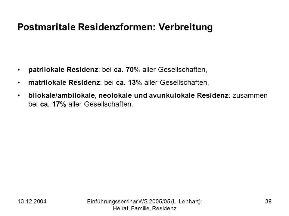 Postmaritale Residenzformen: Verbreitung