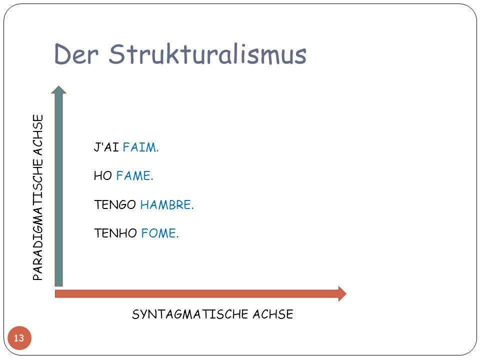 Der Strukturalismus J'AI FAIM. HO FAME. PARADIGMATISCHE ACHSE