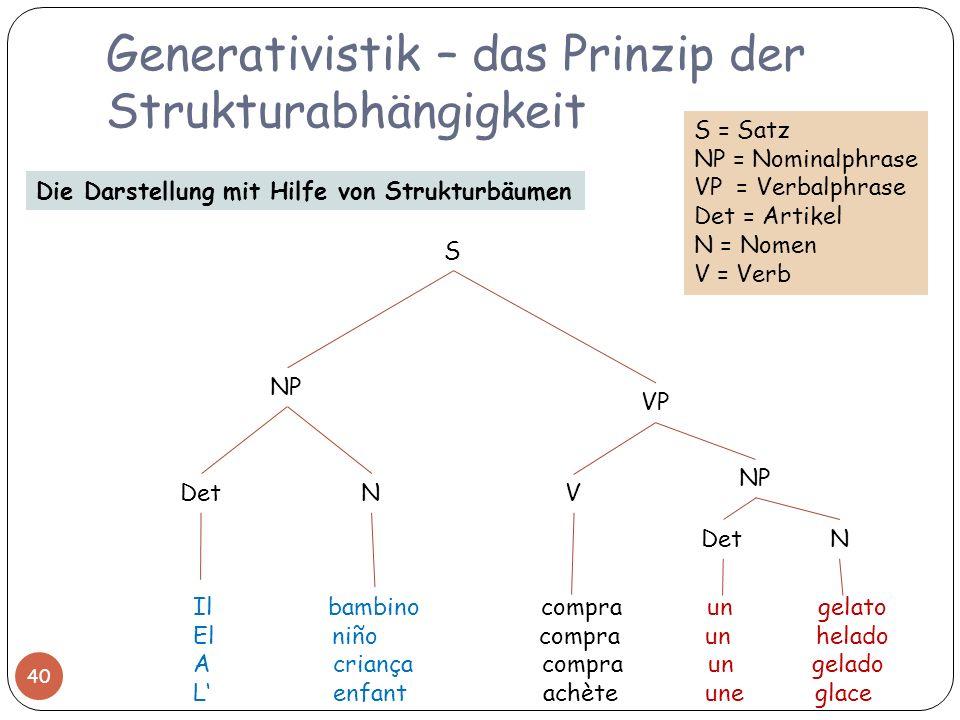 Generativistik – das Prinzip der Strukturabhängigkeit