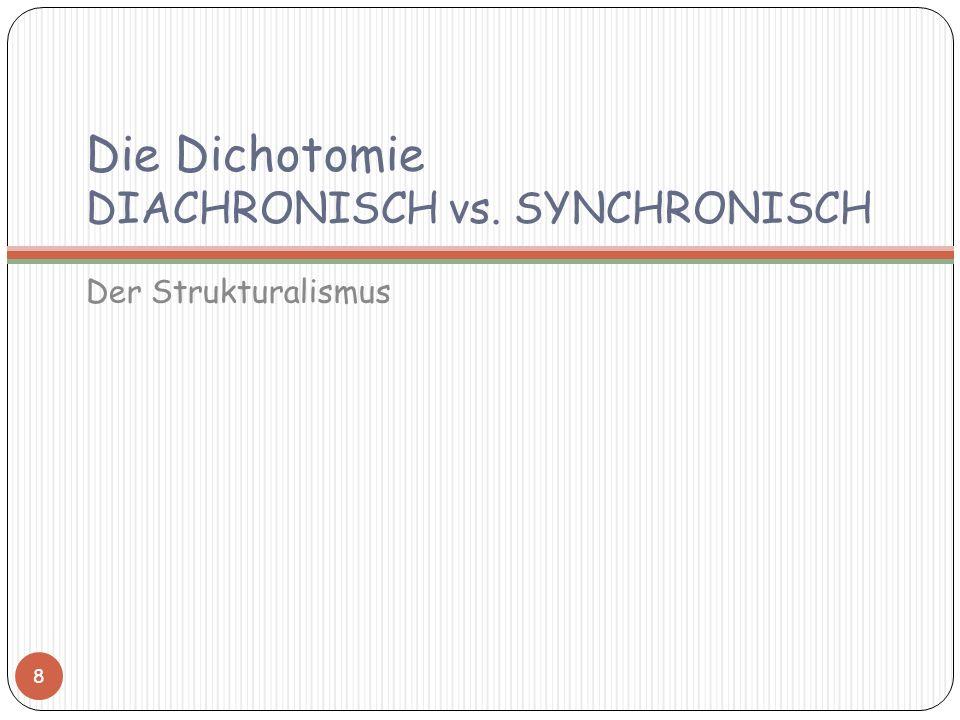 Die Dichotomie DIACHRONISCH vs. SYNCHRONISCH