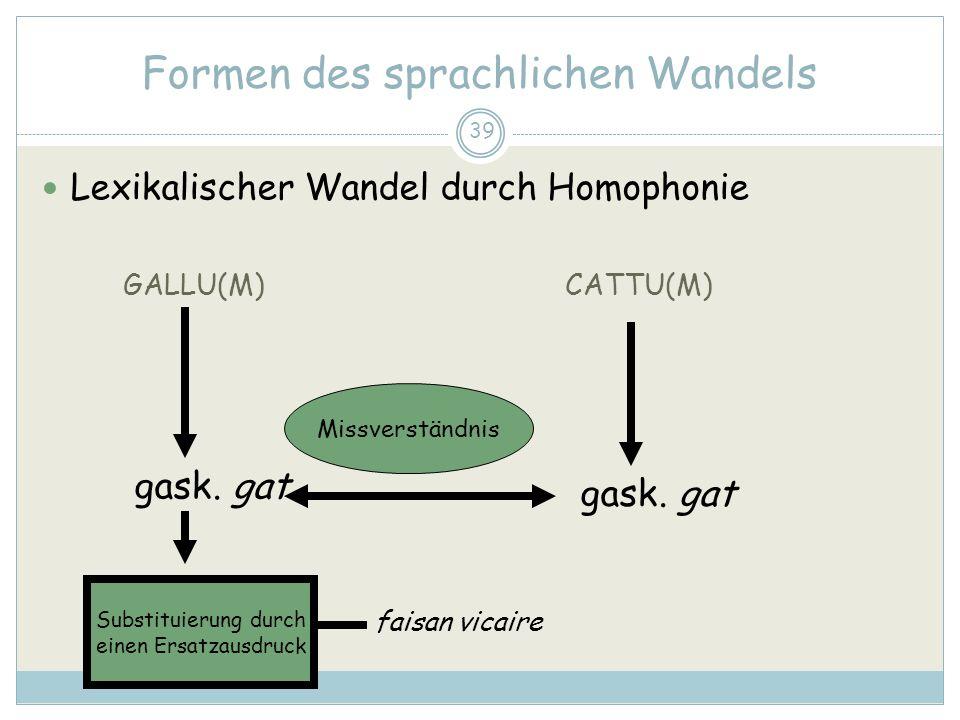 Formen des sprachlichen Wandels