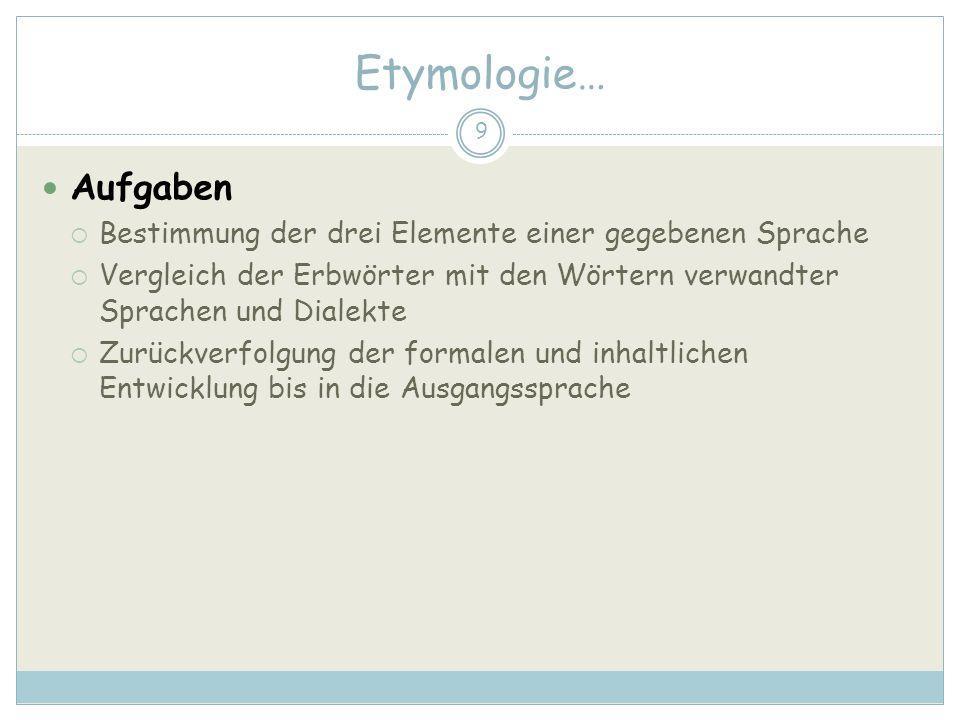 Etymologie… Aufgaben. Bestimmung der drei Elemente einer gegebenen Sprache.