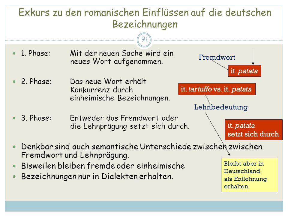 Exkurs zu den romanischen Einflüssen auf die deutschen Bezeichnungen