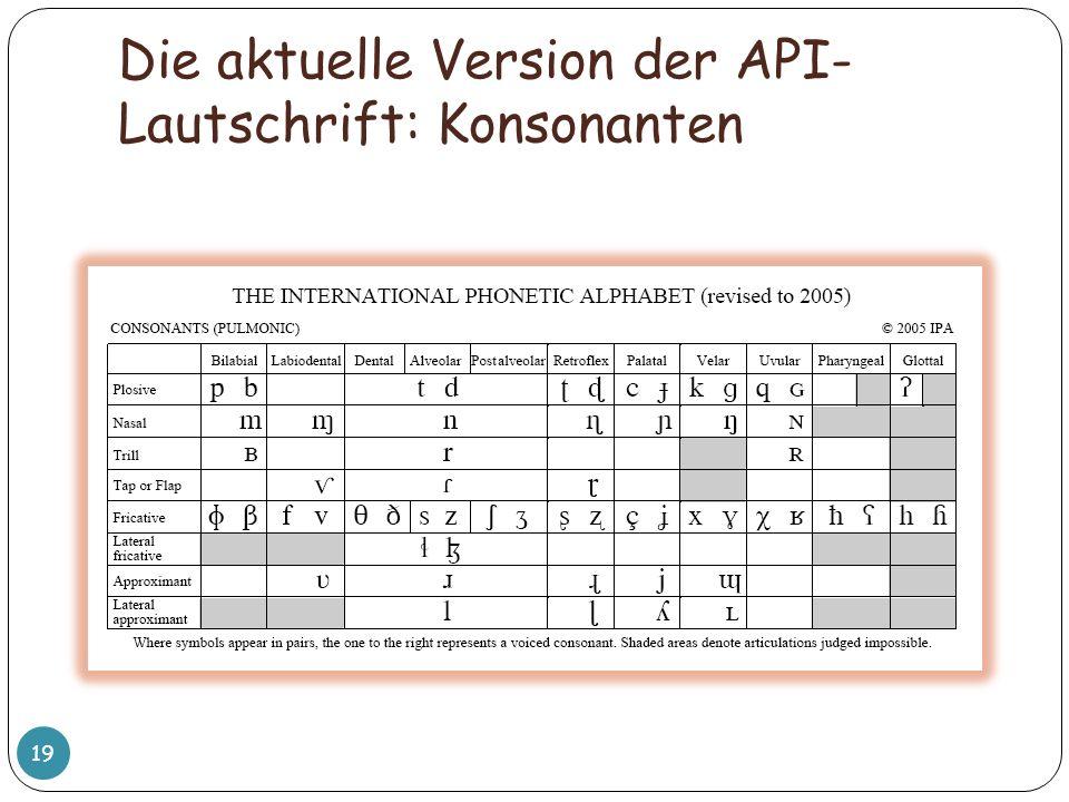 Die aktuelle Version der API-Lautschrift: Konsonanten