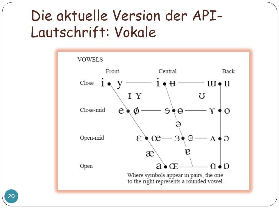 Die aktuelle Version der API-Lautschrift: Vokale