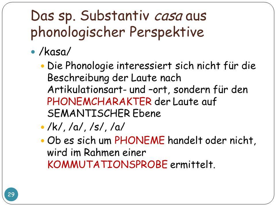 Das sp. Substantiv casa aus phonologischer Perspektive